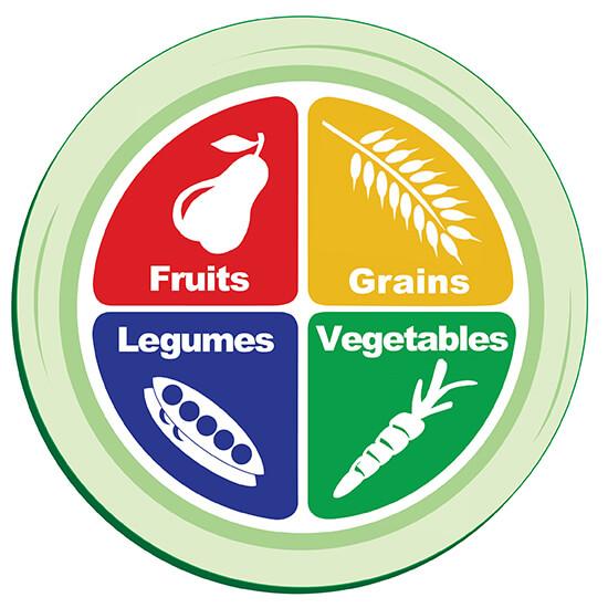 image du plat type de l'alimentation végétale / vegan sur plantastique.com - PCRM
